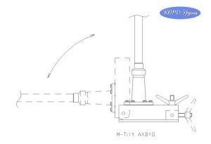 COMROD AT-62/ AT-72/ AT-82/ AR-62/ AR-72/ AR-82